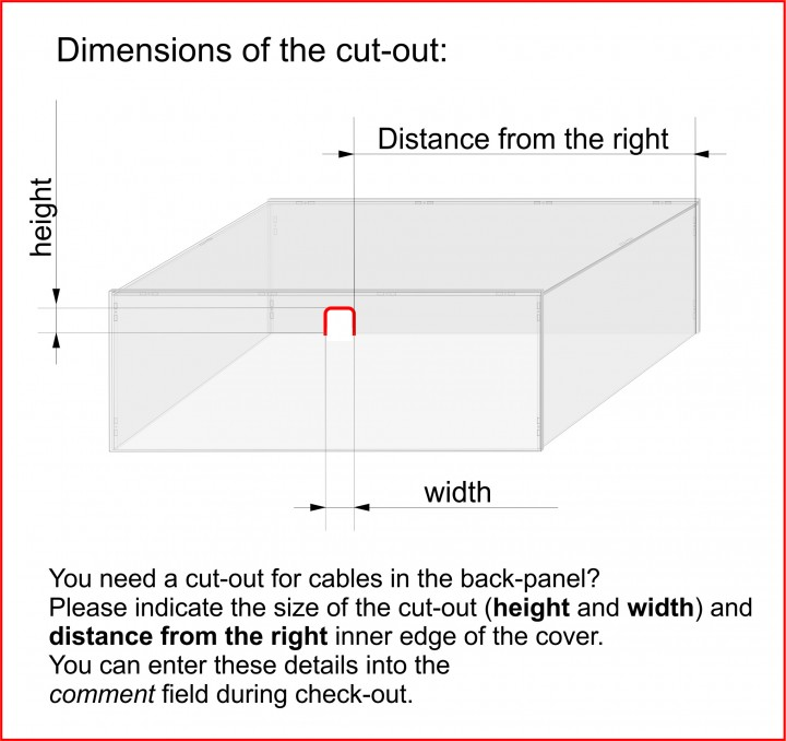 Dimensions of the cut-out